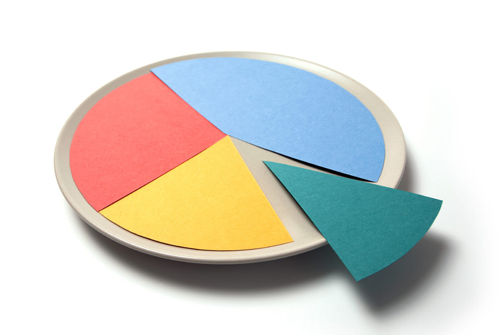 Photo of paper pie chart on plate, colored segments, one segment being removed