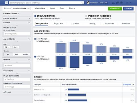Content Marketing Data